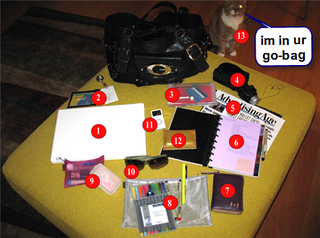 Illustration for article titled Show Us Your Go Bag, Part III