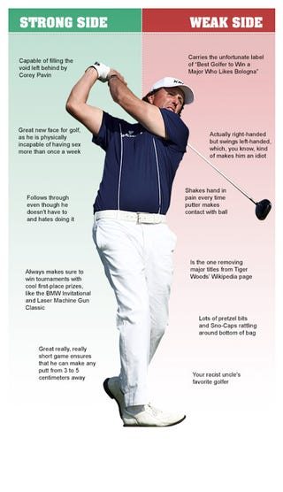 Illustration for article titled Phil Mickelson