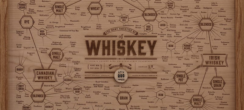 Illustration for article titled Never Forget Where Your Booze Came From With This Lovely Whiskey Chart