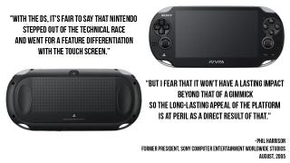Illustration for article titled Sony's Old Position on Touch Screen Gaming Is Incompatible With The PlayStation Vita