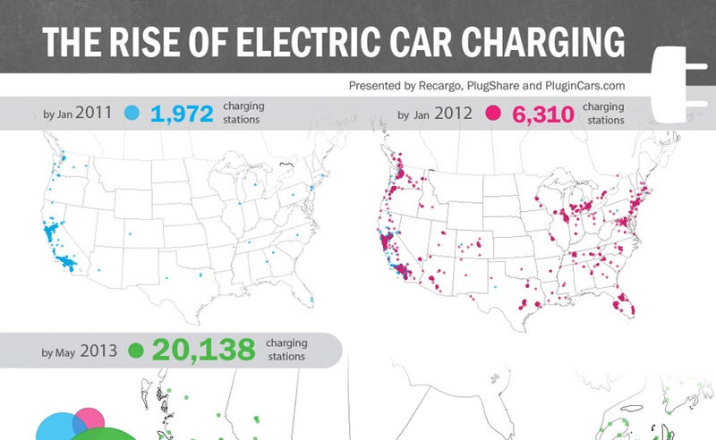 How Many Electric Car Charging Stations Are Actually Out There
