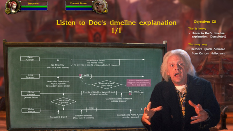 Illustration for article titled Let Doc Brown Explain Warlords of Draenor's Confusing Timeline