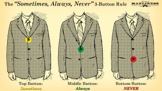 "Illustration for article titled Remember the ""Sometimes, Always, Never"" Rule When Wearing a Suit Coat"