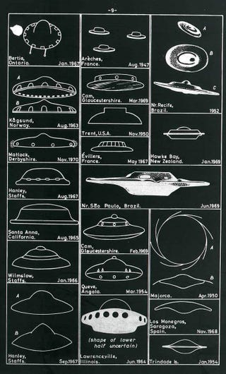 Illustration for article titled A Vintage Chart Of UFO Sightings From Around The World