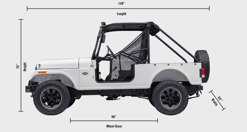 Here's How Similar The Mahindra Roxor Is To An Old Jeep CJ