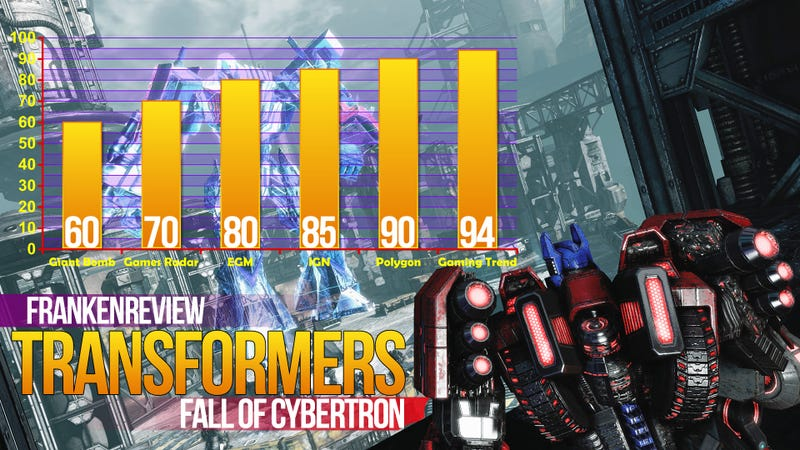 Illustration for article titled Seven Game Critics Combine to Form a Transformers: Fall of Cybertron Frankenreview