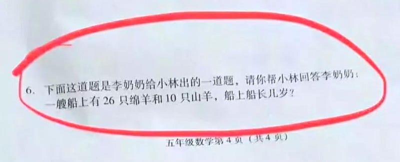 Imagen de la pregunta número 6 que se hizo viral. Weibo