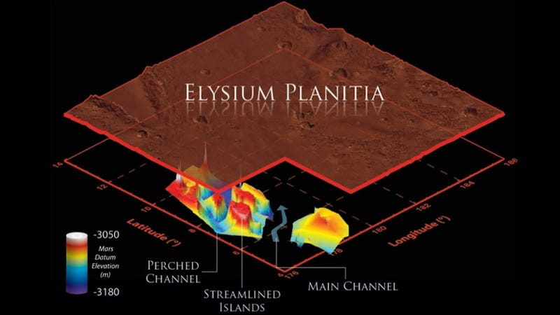 Illustration for article titled Mars' underground flood channels are much deeper than we thought