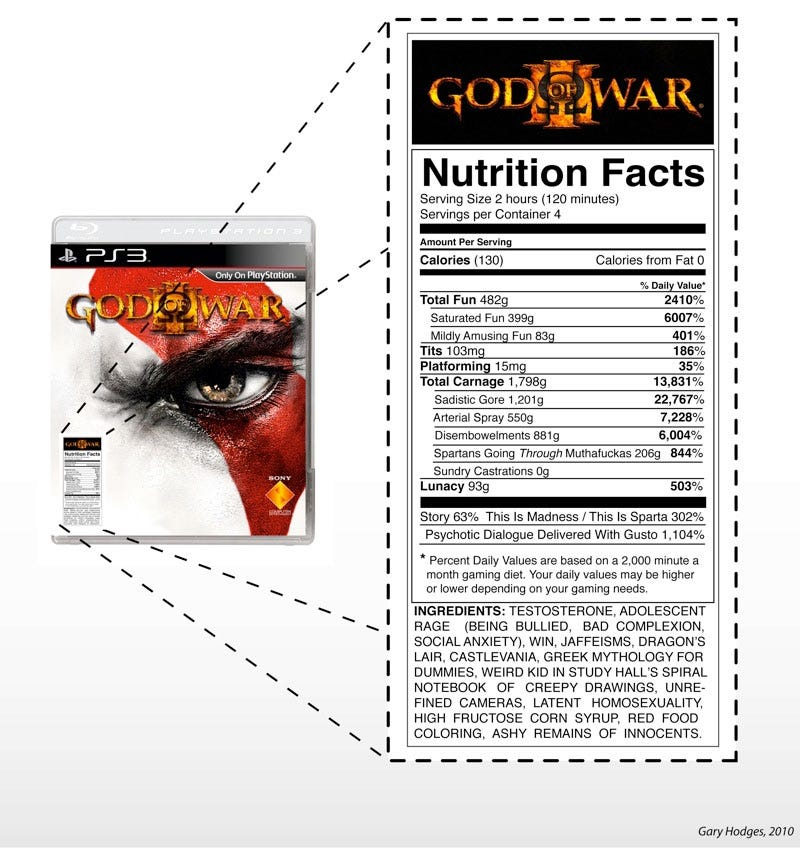 Illustration for article titled A More Nutritious Way To Review God Of War III