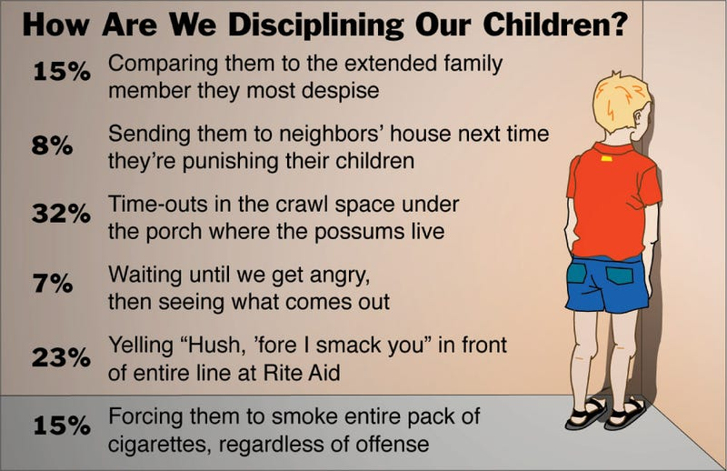 Illustration for article titled How Are We Disciplining Our Children?