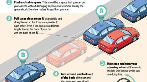 mn drivers test parallel parking distance
