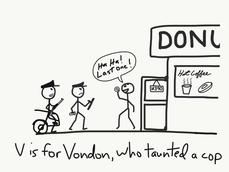 Illustration for article titled V is for...