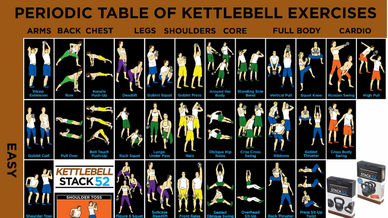 Illustration for article titled Get a Full Body Kettlebell Workout With These Exercises