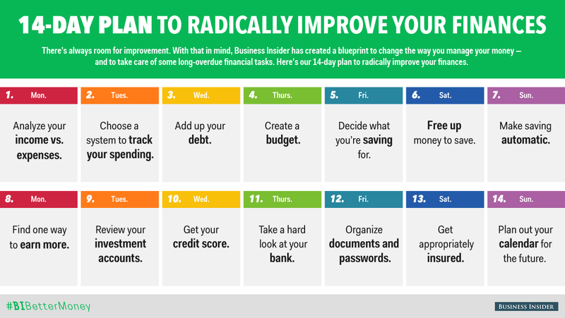 Illustration for article titled Use This 14-Day Plan to Overhaul Your Entire Financial Life