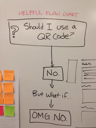 Illustration for article titled Every time you use a QR code, a kitten dies