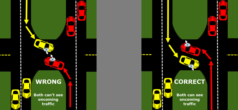 Illustration for article titled This Graphic Has Me Questioning My Driving And I Am Breaking Down