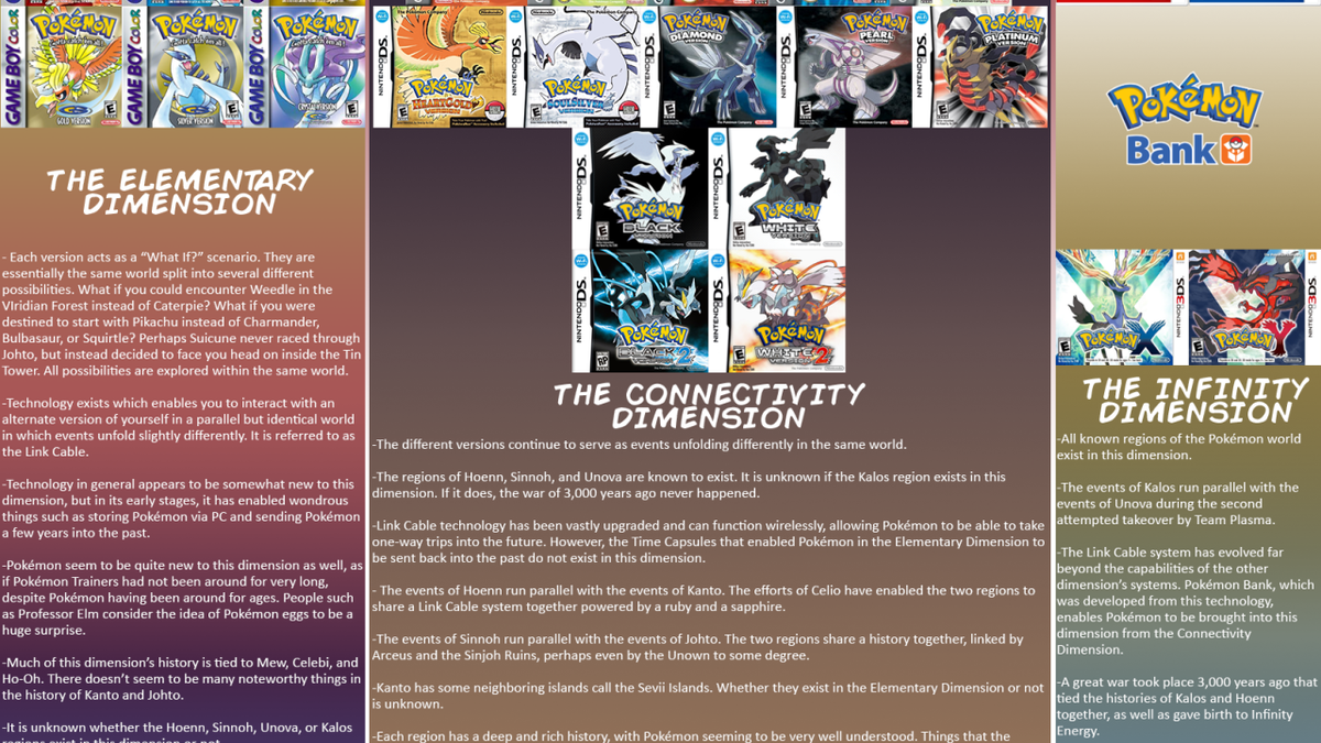 pokemon chronology