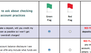 Illustration for article titled Responsible Lending Checklist Rates Your Bank on Its Fairness