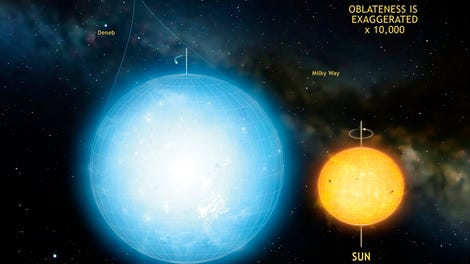 Massive Neutron Star Is the Definition of Extreme