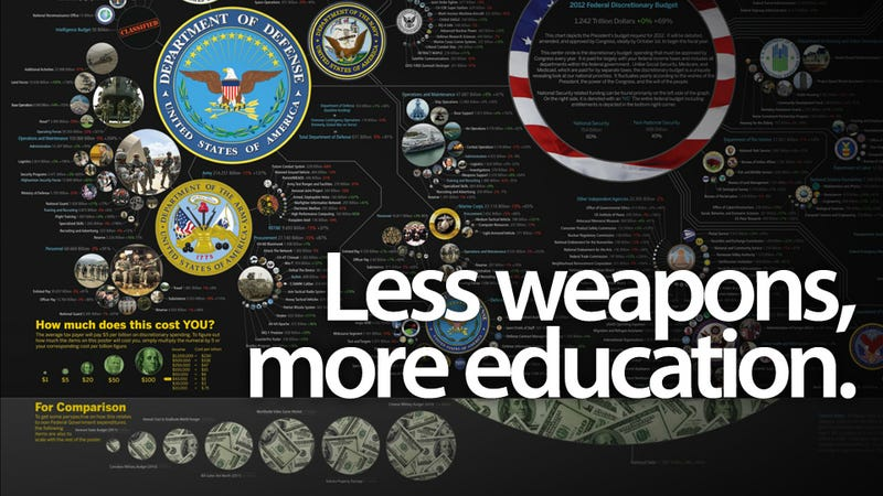Illustration for article titled Obama's 2012 Budget Visualized: Defense Loses, Education Wins