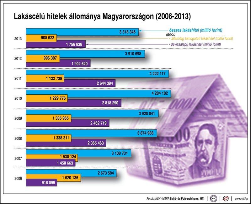 Illustration for article titled Ezek azért rohadt nagy számok
