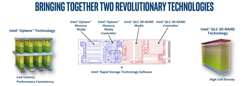 Intel's Speediest Storage Tech Could Be Coming to Regular