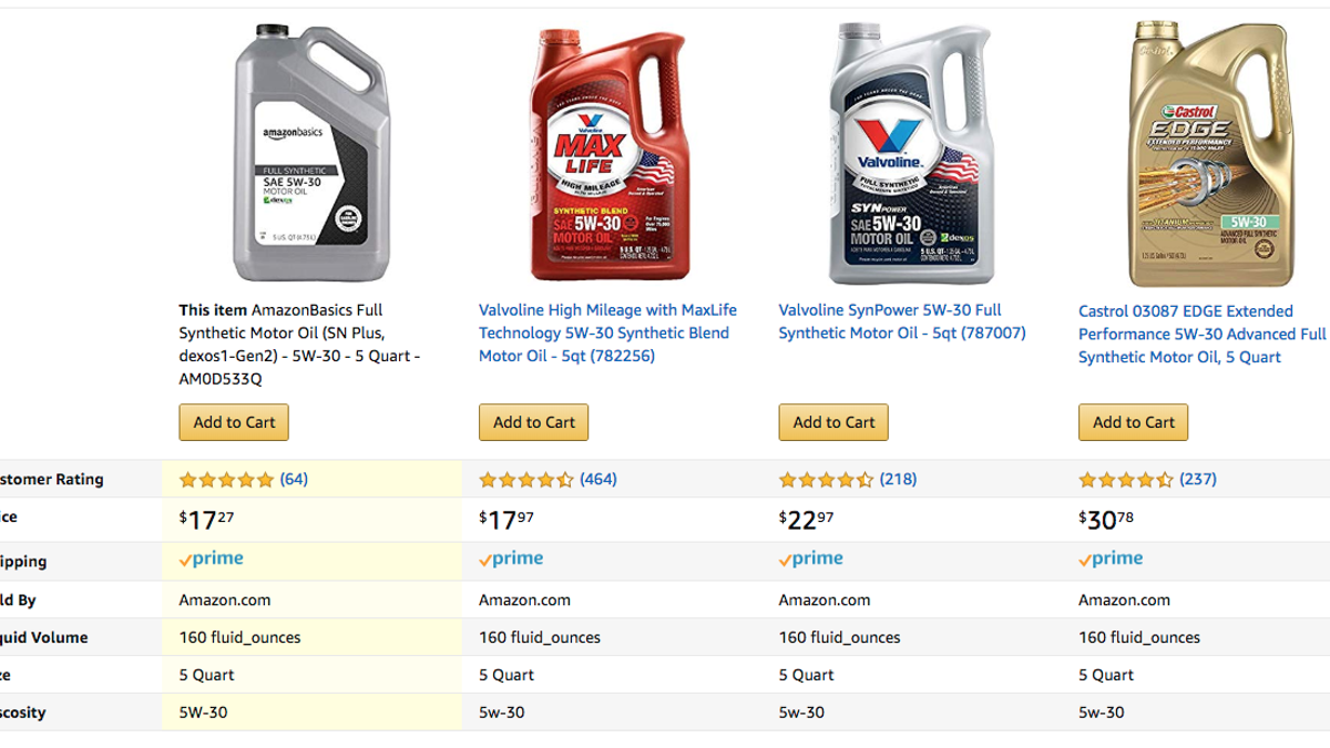 Amazon Is Selling Its Own Brand of Motor Oil Now And It's