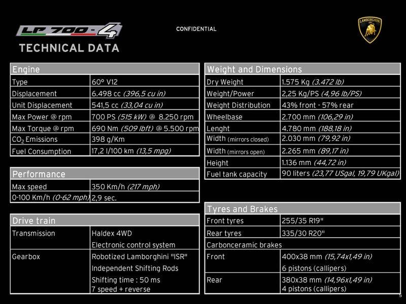 Illustration for article titled Lamborghini LP 700-4: 690 HP, 0-60 In 2.9 Secs