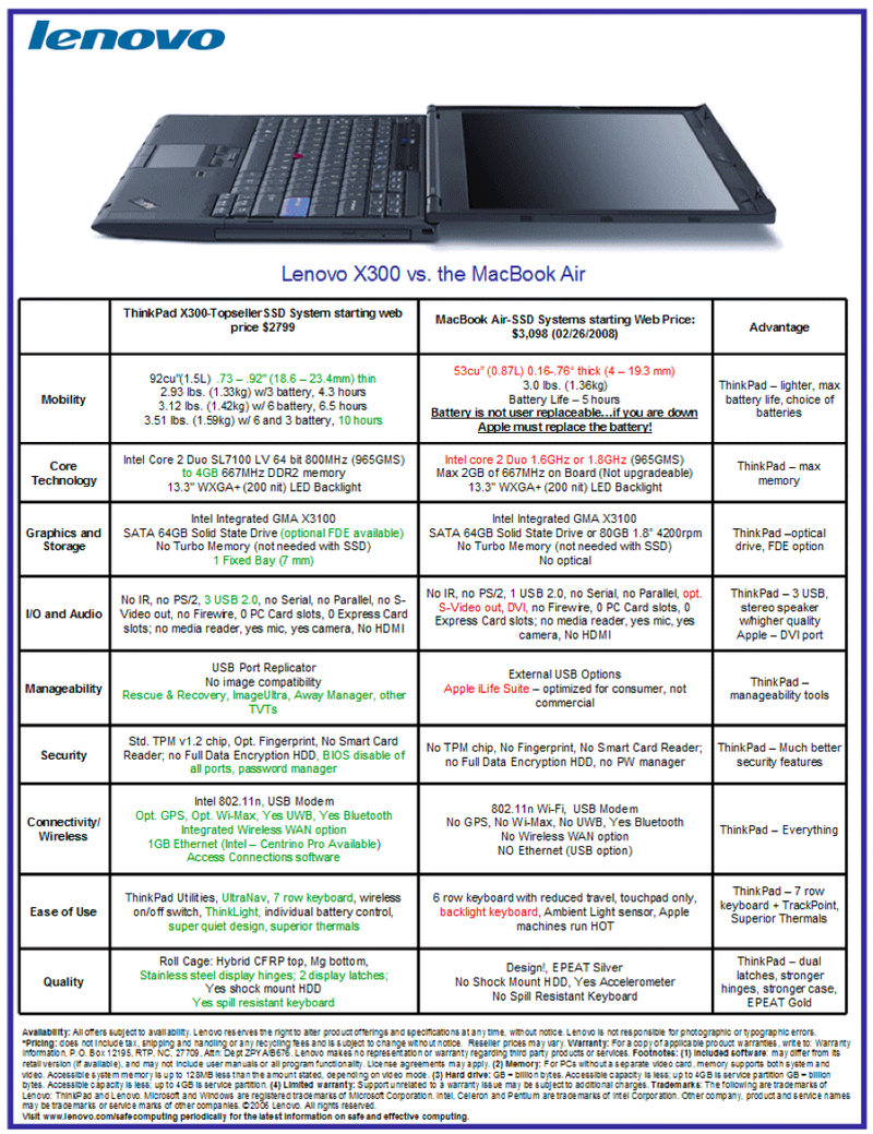 Illustration for article titled Lenovo's Official X300 Comparison vs. MacBook Air Shows Why It's Better For Business Dudes