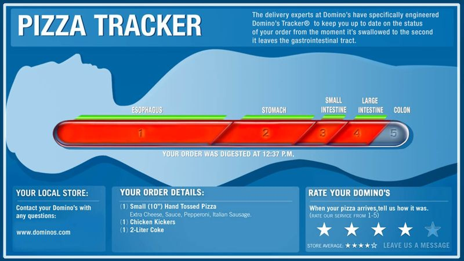 is dominos pizza tracker real