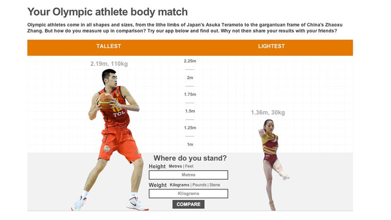 Illustration for article titled Who Is Your Olympic Athlete Body Match?
