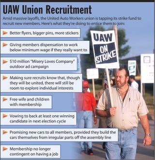 Illustration for article titled UAW Union Recruitment