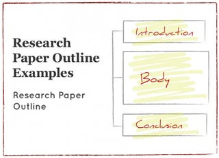 Illustration for article titled Term Paper Outline – Yes, You Really do Need an Outline!