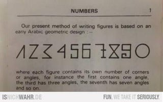Illustration for article titled No, This Viral Image Does Not Explain the History of Arabic Numerals