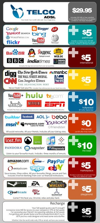 Illustration for article titled Net Neutrality Worst Case