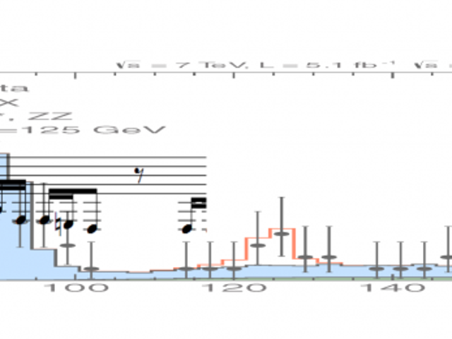 Y ahora, el descubrimiento del bosón de Higgs tocó como música de heavy metal