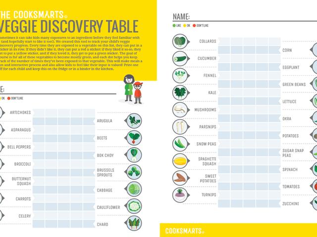 此图表帮助孩子们学习更多蔬菜