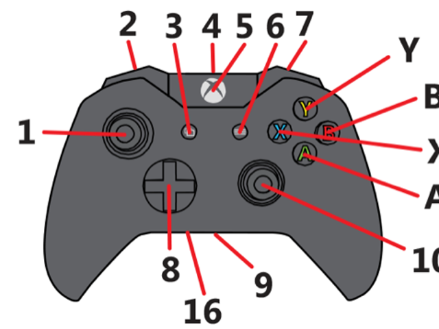 Oh Hei, Pengawal Xbox Satu Baru dengan Jack Headphone [UPDATE]