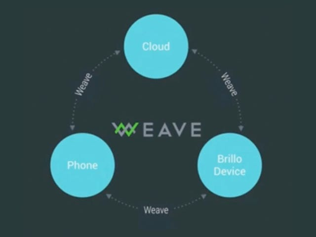 Google's Brillo and Weave Hope to Make Your Smart Home Actually Smart