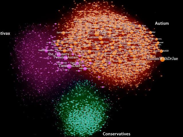 Comment les anti-Vaxx manipulent Twitter pour répandre leur message dangereux