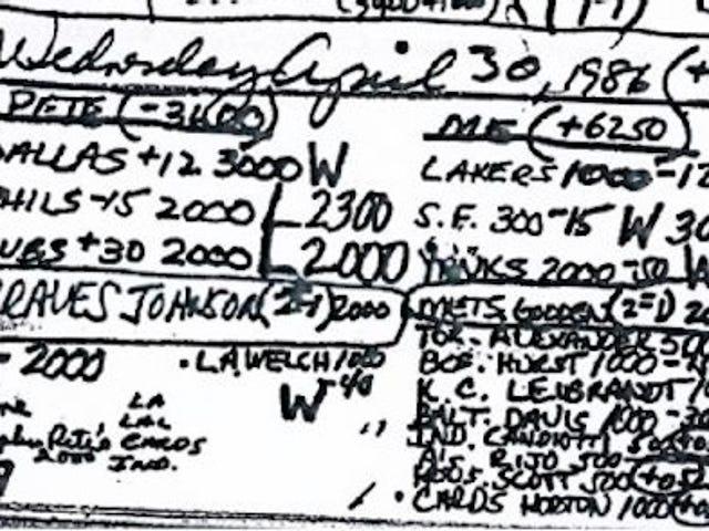 Ang Long-Lost Notebook Ipinapakita ang Pete Rose Bet Sa Baseball Bilang Isang Player