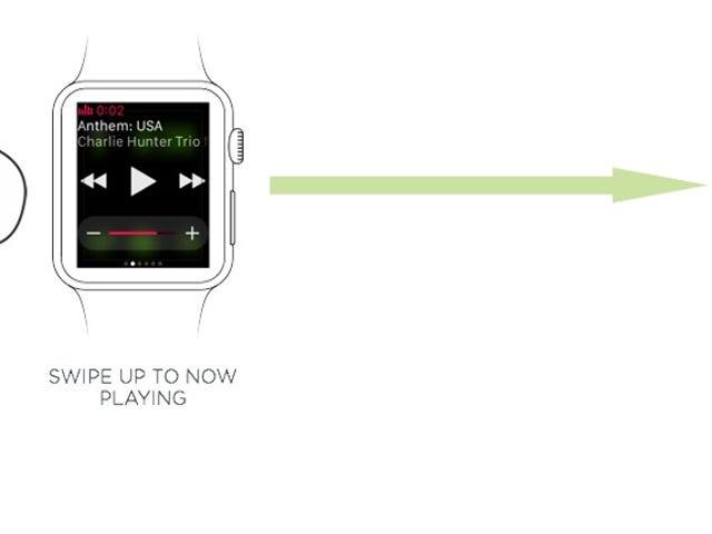 Здесь пользовательский интерфейс редизайна потребностей Apple Watch
