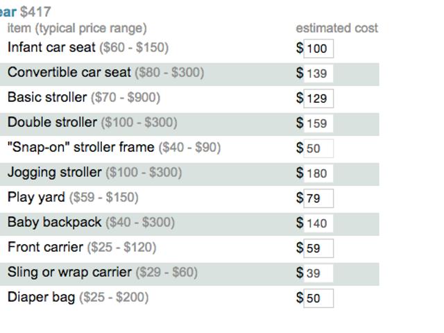 Подсчитайте, сколько вы будете тратить в течение первого года вашего ребенка