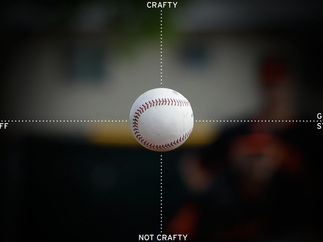 "Berikut adalah Apa ""Stuff"" Bermakna di Baseball"