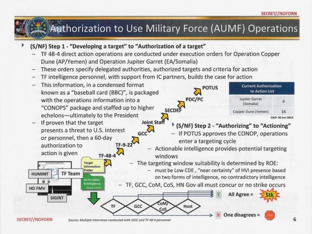 """Why Was This Drone Strike """"Kill Chain"""" Classified?"""
