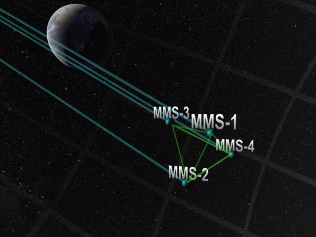Close-Flying Satellites Sæt post, mens du undersøger sol storm