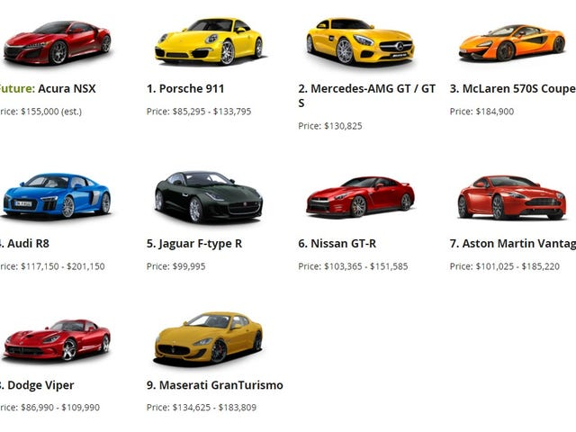 In this tier, the NSX will be 5th.
