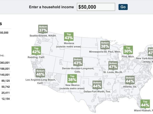 Alat Interaktif Ini Menunjukkan Anda Bagaimana Kedudukan Pendapatan Anda Di AS