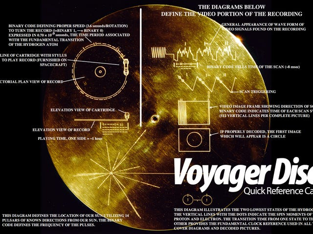 Who the Hell Can Understand the Voyager Disc's User Manual?