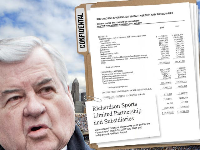 Leaked NFL Documents: While Owner Cried Hardship, Carolina Panthers Had $112 Million Profit Over Two Years [UPDATE]
